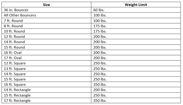 Weight Limits For Trampolines